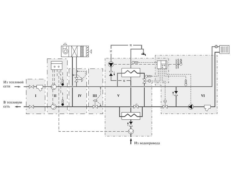 исполнительные схемы отопления